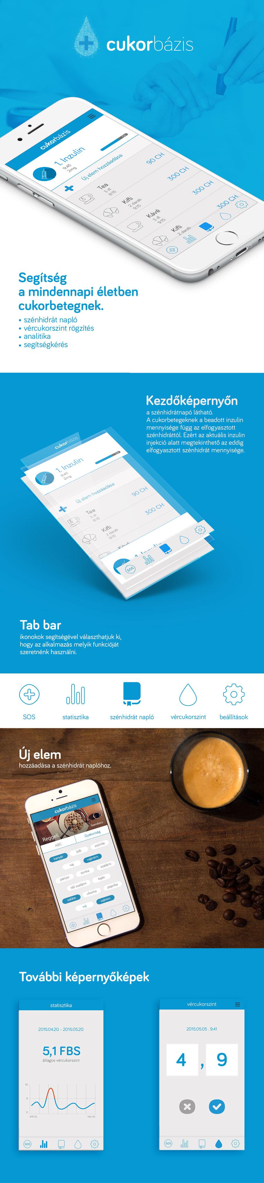 Mobil alkalmazás tervezés - CukorBázis